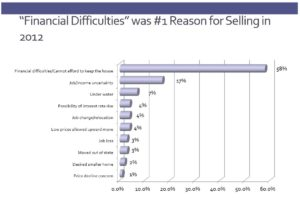 reasons for selling 1214
