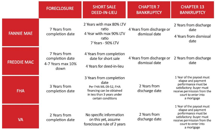New Tax Deferral Home Sale  Years
