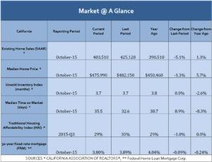 Multi Real Estate Services – Ron Henderson