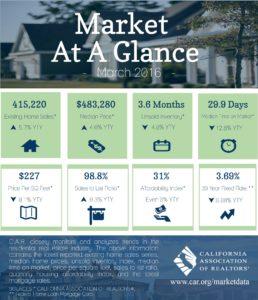 market-at-glance-mar-16